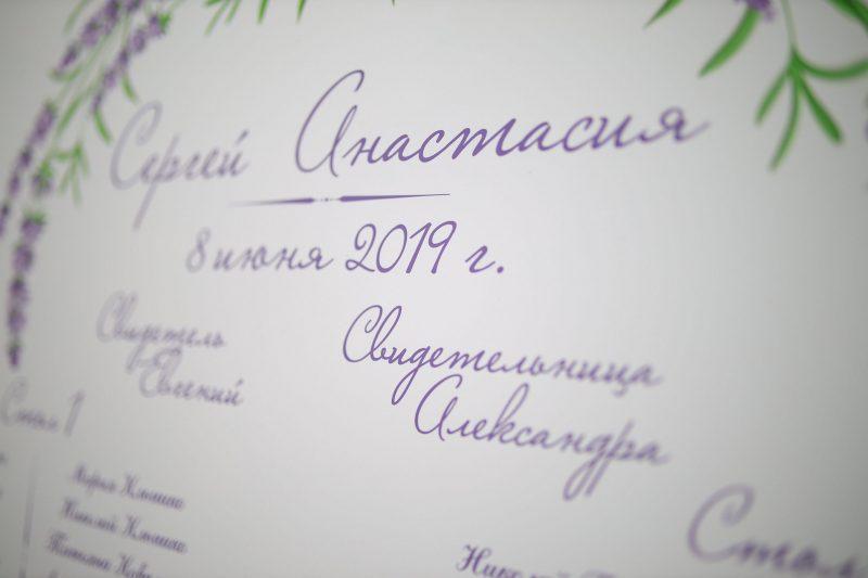 8 июня, Сергей & Анастасия (усадьба Кольцо)
