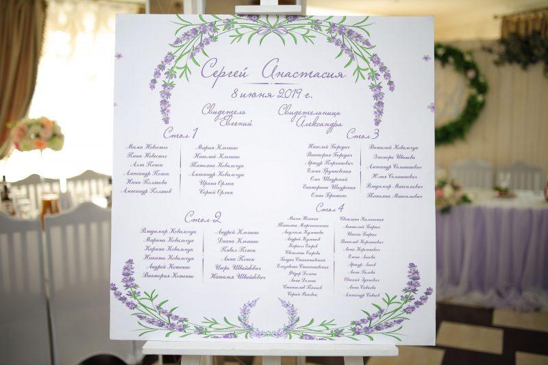 Свадебный декор - план рассадки для гостей